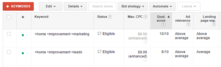 Quality Scores in AdWords
